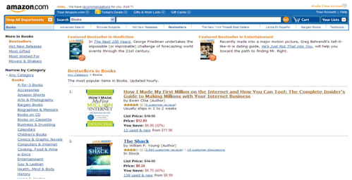 Ewen Chia Amazon Bestseller List Best Selling Author