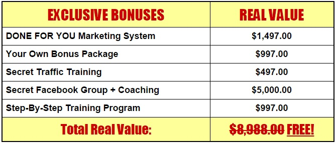 MOBE Bonus Package Ewen Chia
